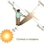 Как ориентироваться по солнцу:описание,фото